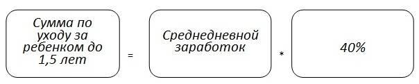 Калькулятор расчет среднего заработка