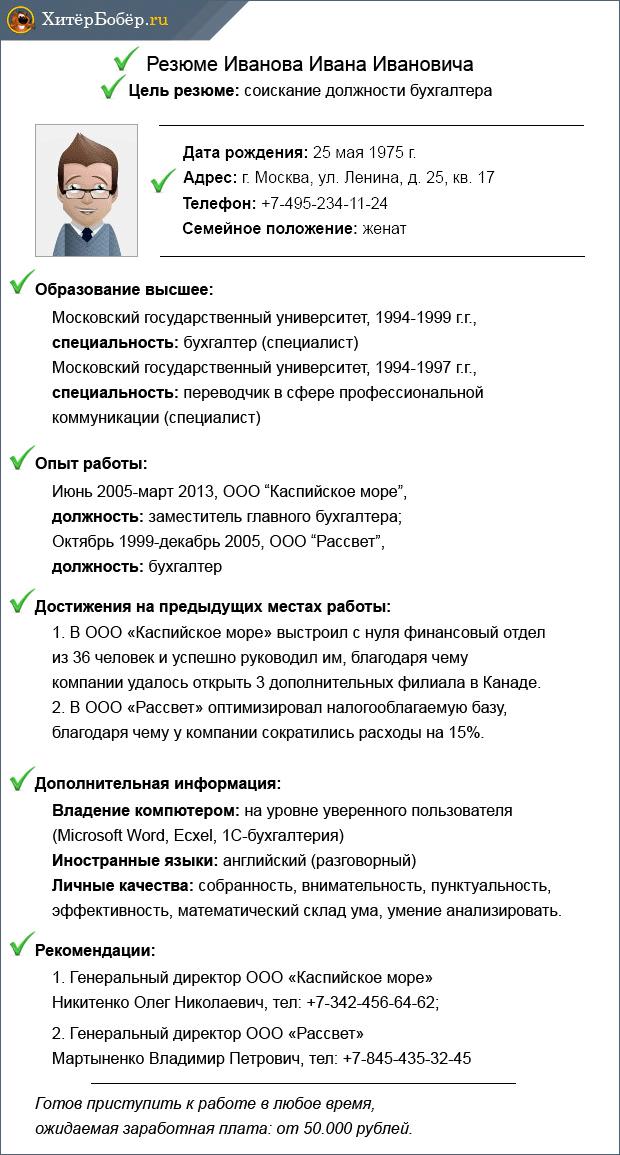 Резюме требования к составлению