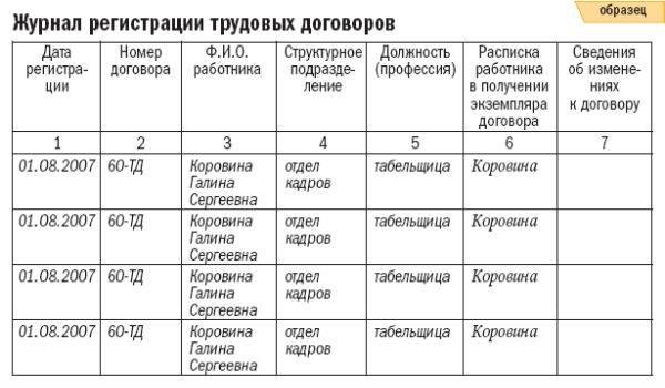 Регистрация трудовых договоров