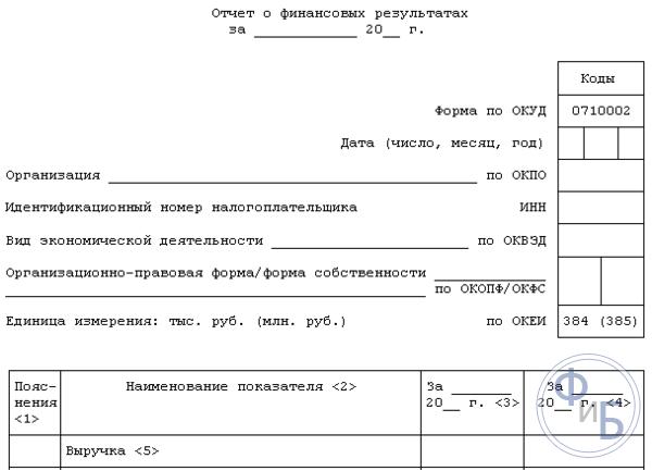 Бухгалтерская отчётность формы 1 и 2