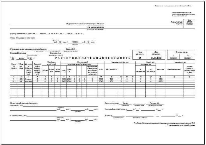 Документы по кассовым операциям