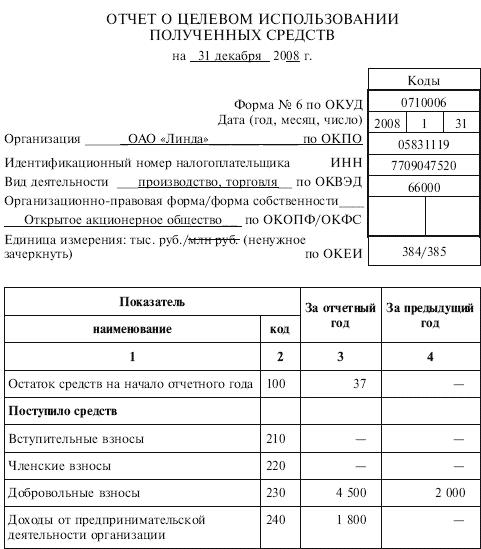 Образец заполнения формы 6