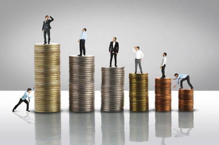 Как высчитать среднюю зарплату