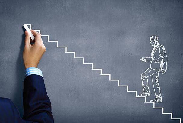 Система мотивации персонала в организации пример