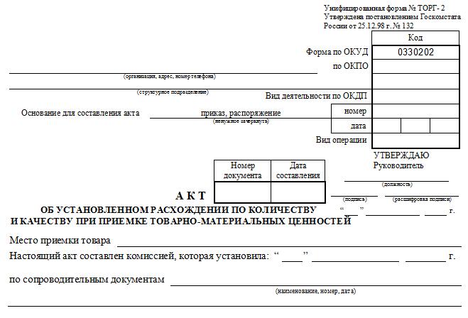 Акт торг 2 образец