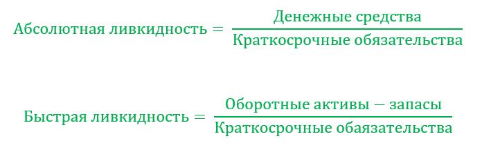 Схема бухгалтерского баланса