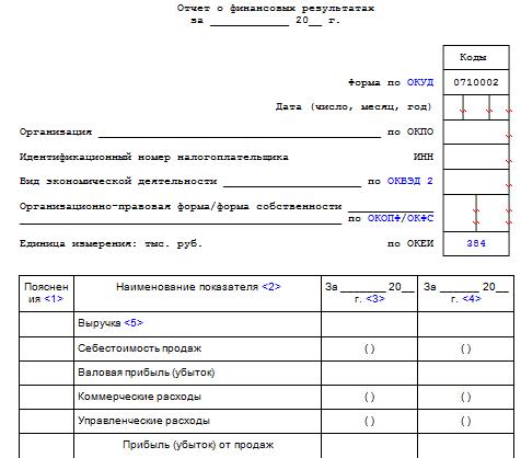 Бухгалтерская отчетность форма 1 и форма 2