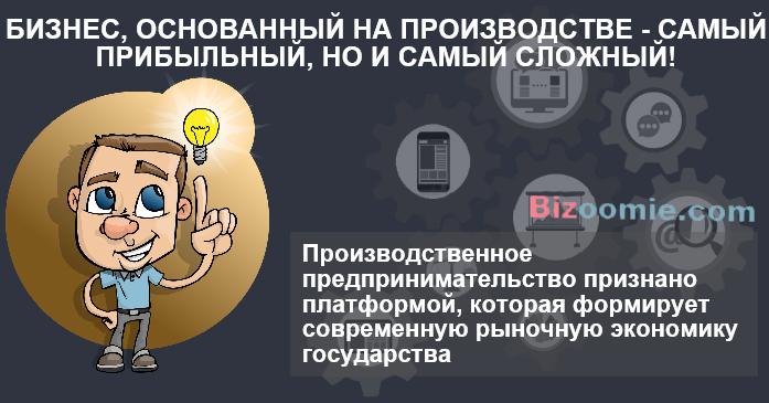 Типы бизнеса