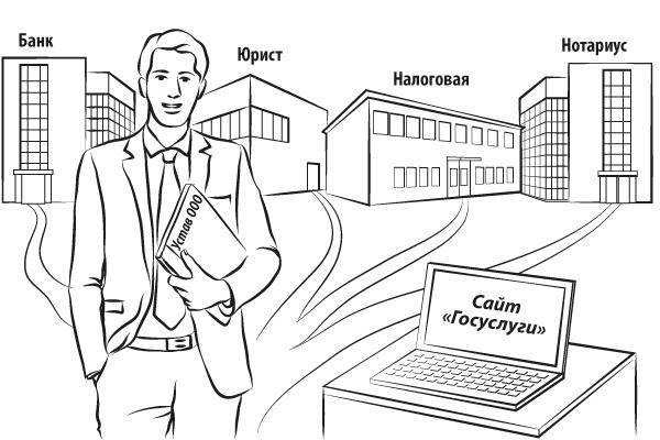 Регистрация ооо через нотариуса