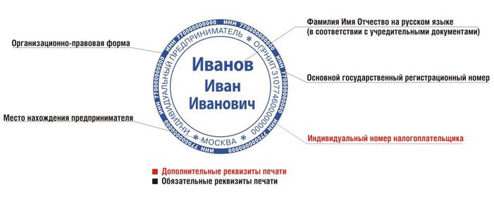 Образец печати для ип